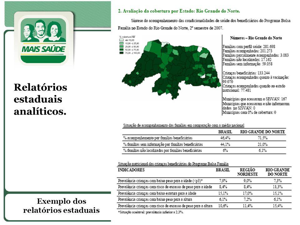 Exemplo dos relatórios estaduais Relatórios estaduais analíticos.