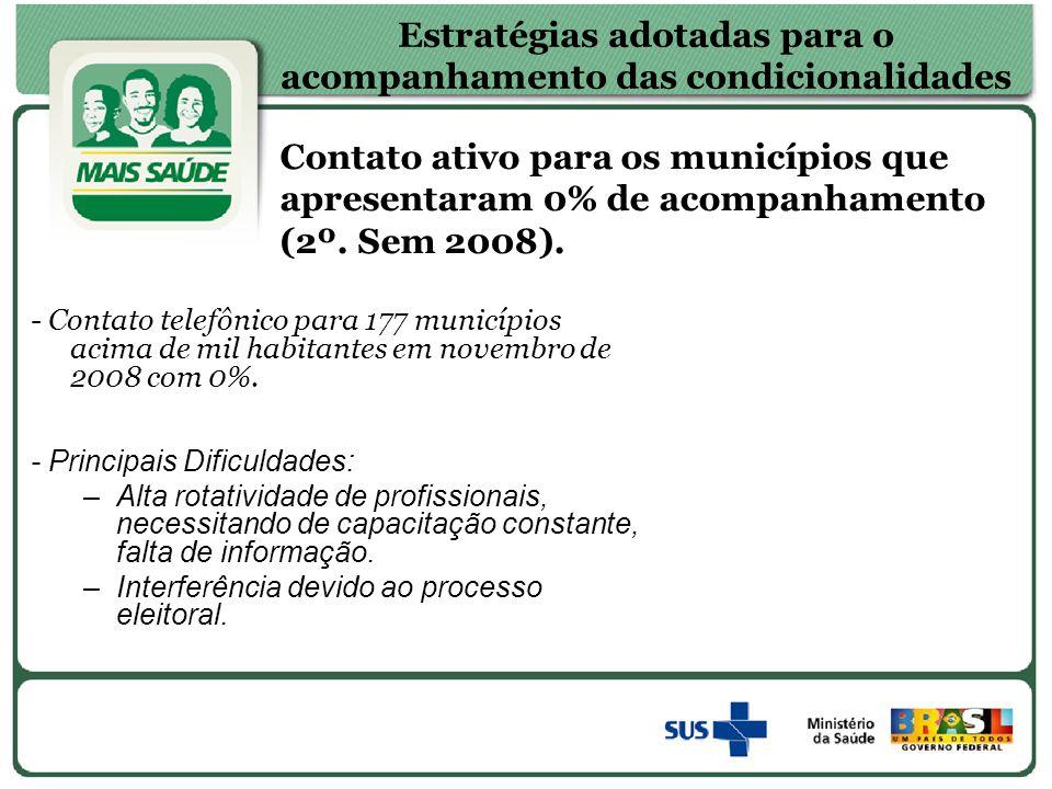 Estratégias adotadas para o acompanhamento das condicionalidades - Contato telefônico para 177 municípios acima de mil habitantes em novembro de 2008