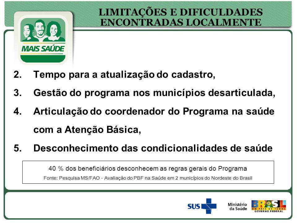 2.Tempo para a atualização do cadastro, 3.Gestão do programa nos municípios desarticulada, 4.Articulação do coordenador do Programa na saúde com a Ate