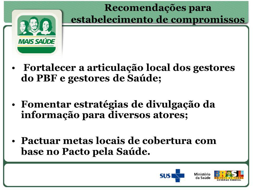 Recomendações para estabelecimento de compromissos Fortalecer a articulação local dos gestores do PBF e gestores de Saúde; Fomentar estratégias de div