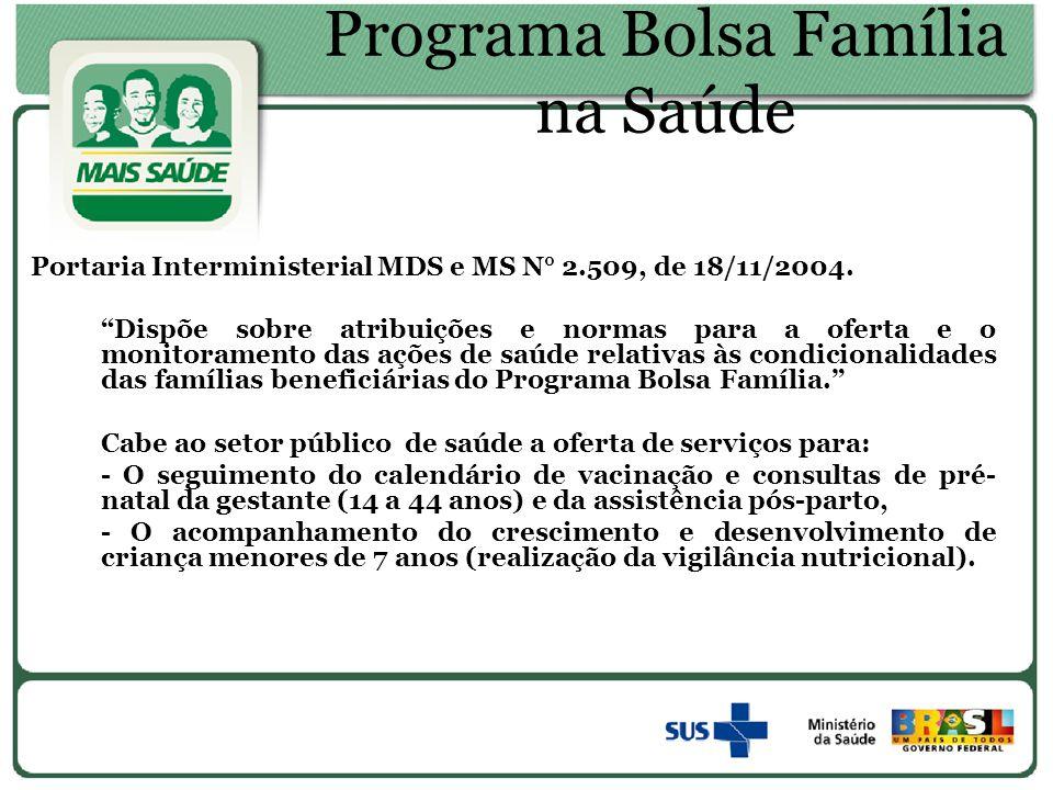"""Programa Bolsa Família na Saúde Portaria Interministerial MDS e MS N° 2.509, de 18/11/2004. """"Dispõe sobre atribuições e normas para a oferta e o monit"""