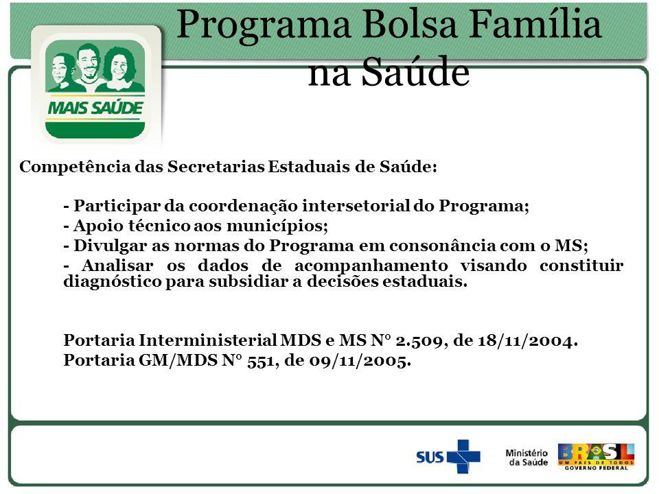 Programa Bolsa Família na Saúde Competência das Secretarias Estaduais de Saúde: - Participar da coordenação intersetorial do Programa; - Apoio técnico