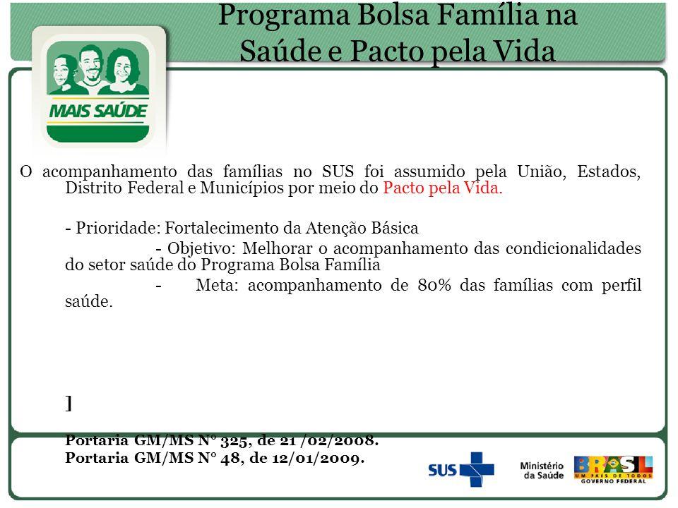 Programa Bolsa Família na Saúde e Pacto pela Vida O acompanhamento das famílias no SUS foi assumido pela União, Estados, Distrito Federal e Municípios
