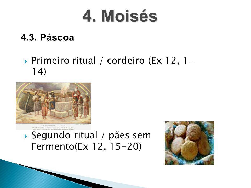  Primeiro ritual / cordeiro (Ex 12, 1- 14)  Segundo ritual / pães sem Fermento(Ex 12, 15-20) 4. Moisés 4.3. Páscoa