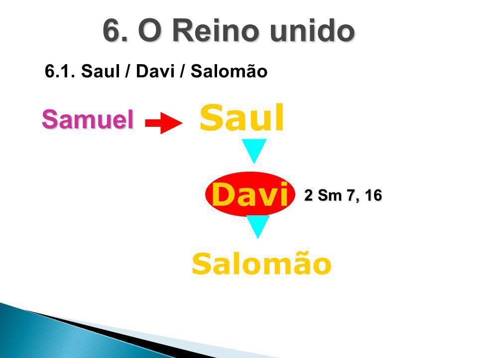 Saul Samuel Davi Salomão 2 Sm 7, 16 6. O Reino unido 6.1. Saul / Davi / Salomão