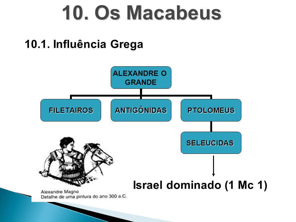 10. Os Macabeus 10.1. Influência Grega ALEXANDRE O GRANDE FILETAIROSANTIGÔNIDASPTOLOMEUS SELEUCIDAS Israel dominado (1 Mc 1)