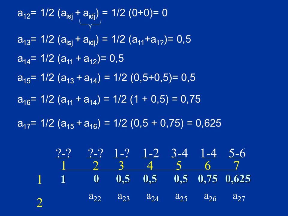 a 12 = 1/2 (a isj + a idj ) = 1/2 (0+0)= 0 a 13 = 1/2 (a isj + a idj ) = 1/2 (a 11 +a 1.
