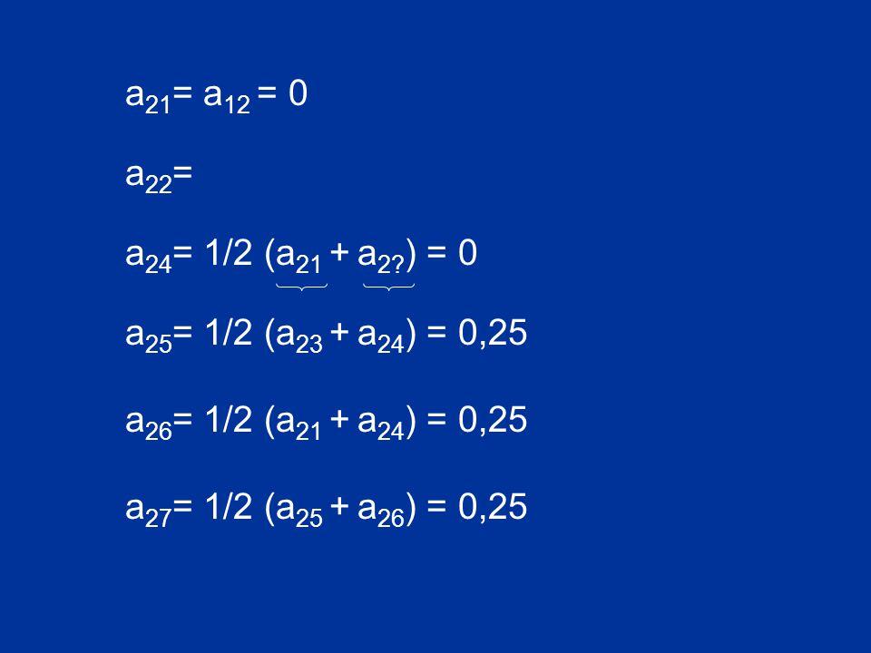 a 21 = a 12 = 0 a 22 = a 24 = 1/2 (a 21 + a 2.