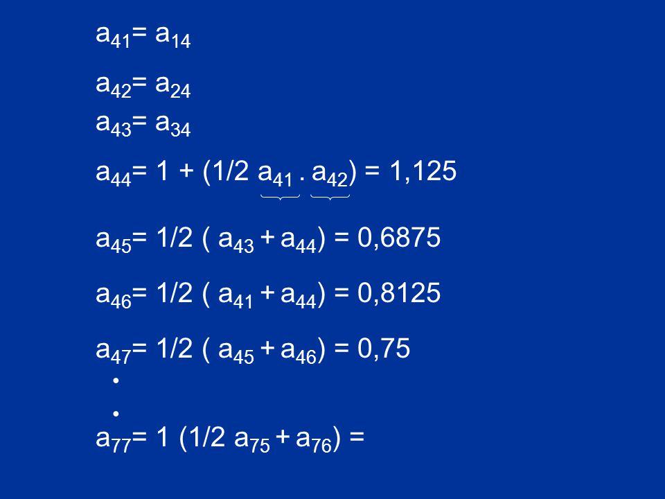 a 41 = a 14 a 44 = 1 + (1/2 a 41.