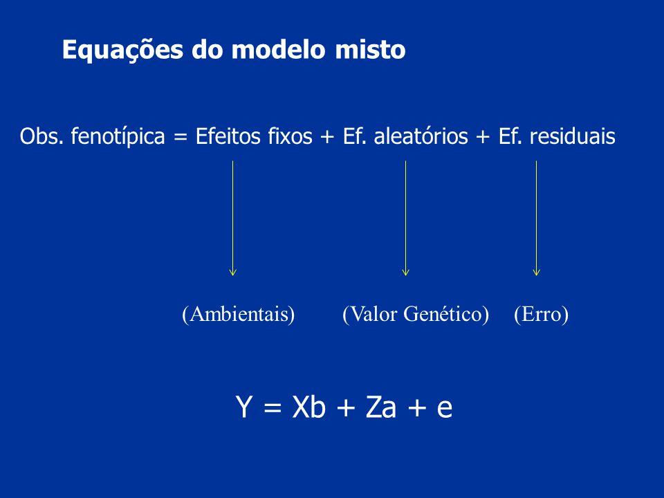 Equações do modelo misto Obs.fenotípica = Efeitos fixos + Ef.