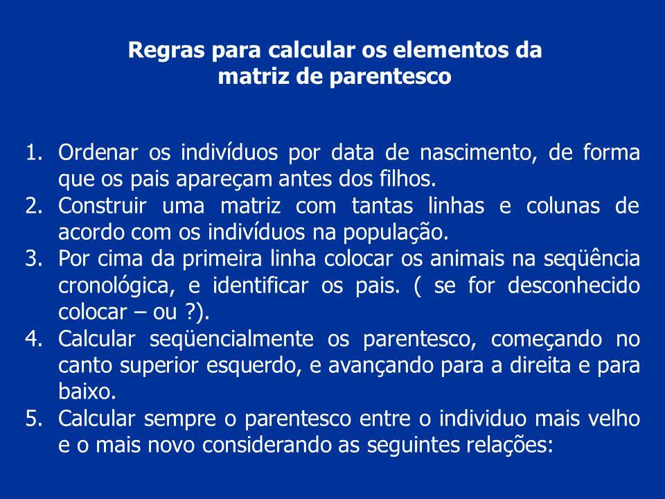 Regras para calcular os elementos da matriz de parentesco 1.Ordenar os indivíduos por data de nascimento, de forma que os pais apareçam antes dos filhos.