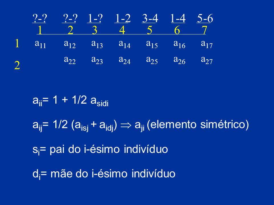 a ii = 1 + 1/2 a sidi a ij = 1/2 (a isj + a idj )  a ji (elemento simétrico) s i = pai do i-ésimo indivíduo d i = mãe do i-ésimo indivíduo ?-.