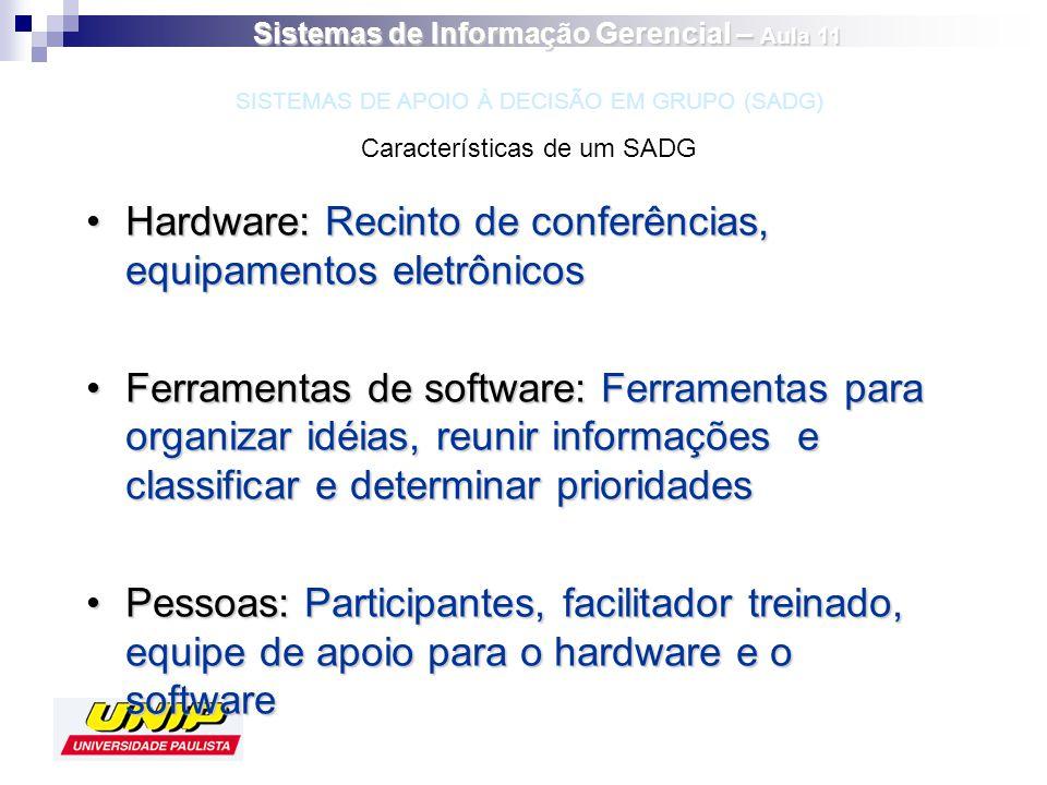 Hardware: Recinto de conferências, equipamentos eletrônicosHardware: Recinto de conferências, equipamentos eletrônicos Ferramentas de software: Ferram