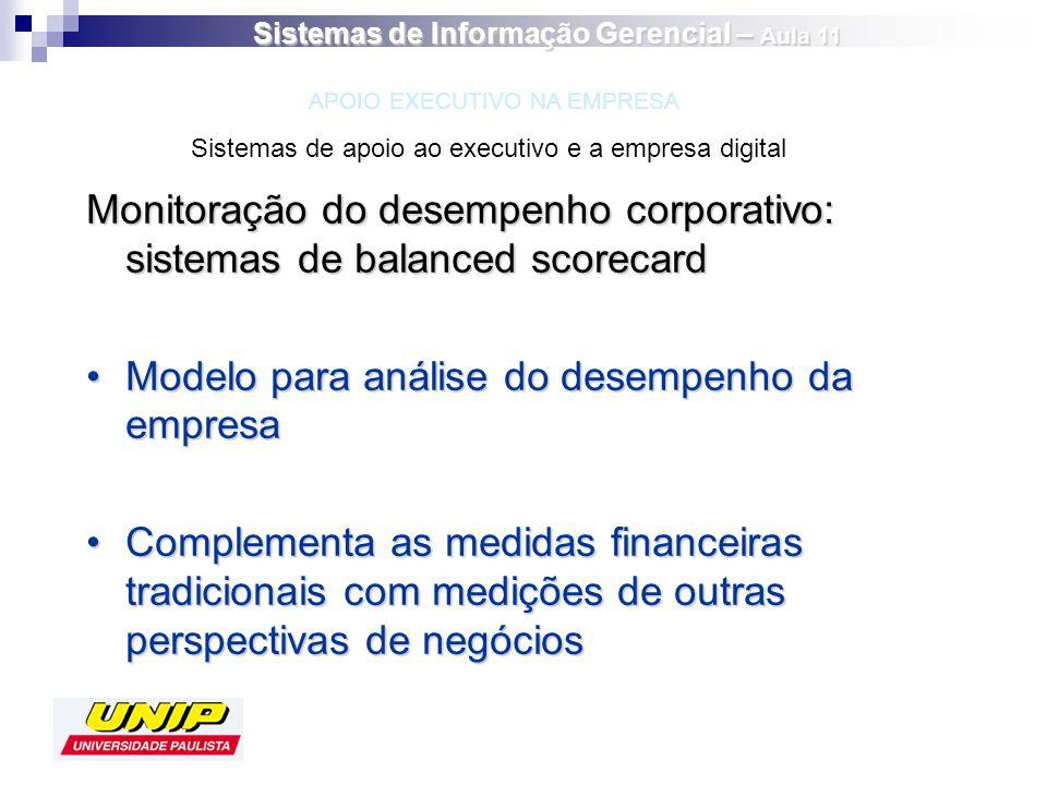 Monitoração do desempenho corporativo: sistemas de balanced scorecard Modelo para análise do desempenho da empresaModelo para análise do desempenho da