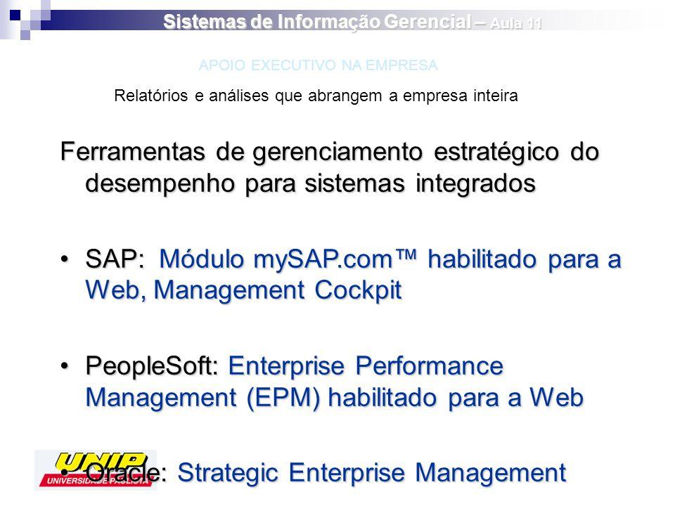 Ferramentas de gerenciamento estratégico do desempenho para sistemas integrados SAP: Módulo mySAP.com™ habilitado para a Web, Management CockpitSAP: M