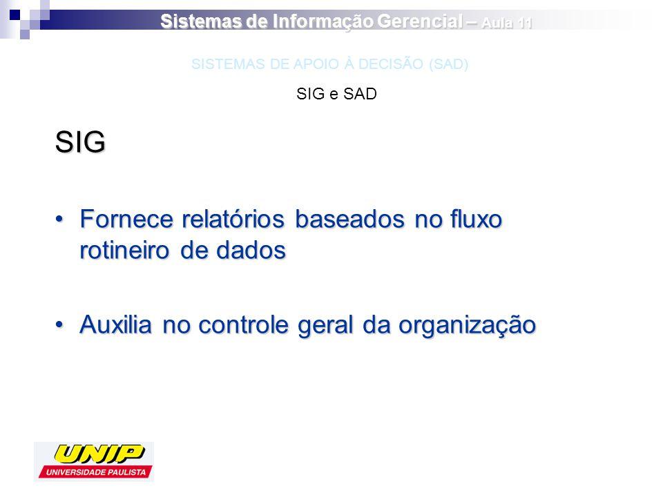 SIG Fornece relatórios baseados no fluxo rotineiro de dadosFornece relatórios baseados no fluxo rotineiro de dados Auxilia no controle geral da organi