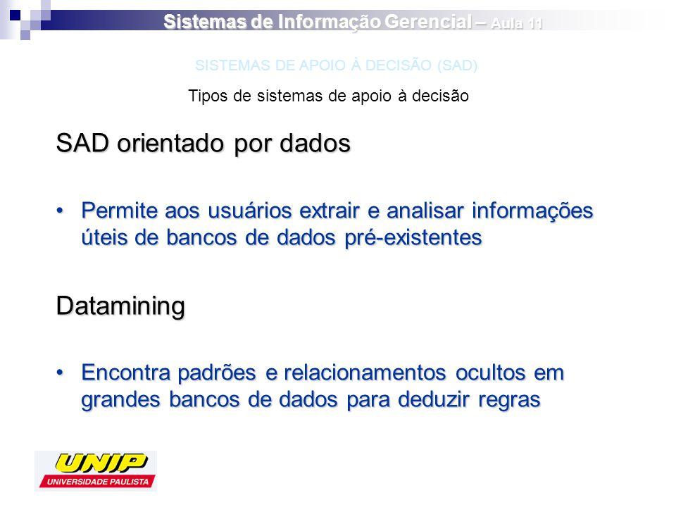 SAD para análise e segmentação de clientes Figura 11-3 SISTEMAS DE APOIO À DECISÃO (SAD) Sistemas de Informação Gerencial – Aula 11
