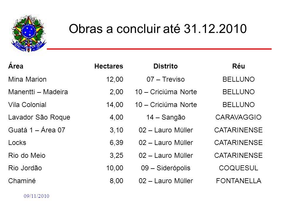 09/11/2010 Obras a concluir até 31.12.2010 ÁreaHectaresDistritoRéu Mina Marion12,0007 – TrevisoBELLUNO Manentti – Madeira2,0010 – Criciúma NorteBELLUN