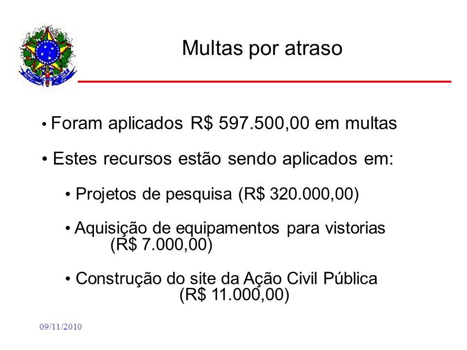 09/11/2010 Multas por atraso Foram aplicados R$ 597.500,00 em multas Estes recursos estão sendo aplicados em: Projetos de pesquisa (R$ 320.000,00) Aquisição de equipamentos para vistorias (R$ 7.000,00) Construção do site da Ação Civil Pública (R$ 11.000,00)