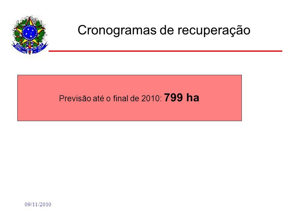 09/11/2010 Cronogramas de recuperação Previsão até o final de 2010: 799 ha