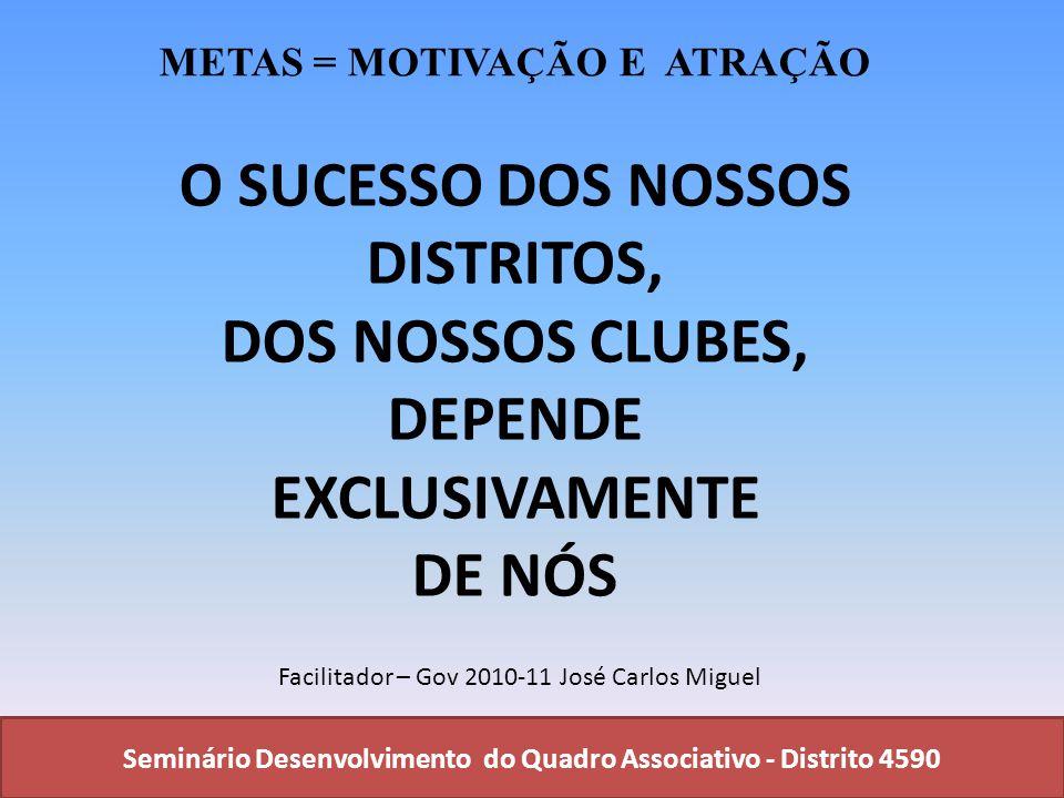 Seminário Desenvolvimento do Quadro Associativo - Distrito 4590 O SUCESSO DOS NOSSOS DISTRITOS, DOS NOSSOS CLUBES, DEPENDE EXCLUSIVAMENTE DE NÓS Facil