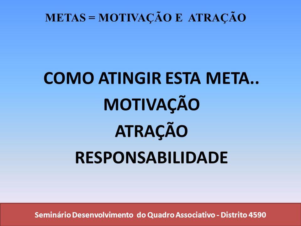 Seminário Desenvolvimento do Quadro Associativo - Distrito 4590 METAS = MOTIVAÇÃO E ATRAÇÃO COMO ATINGIR ESTA META.. MOTIVAÇÃO ATRAÇÃO RESPONSABILIDAD