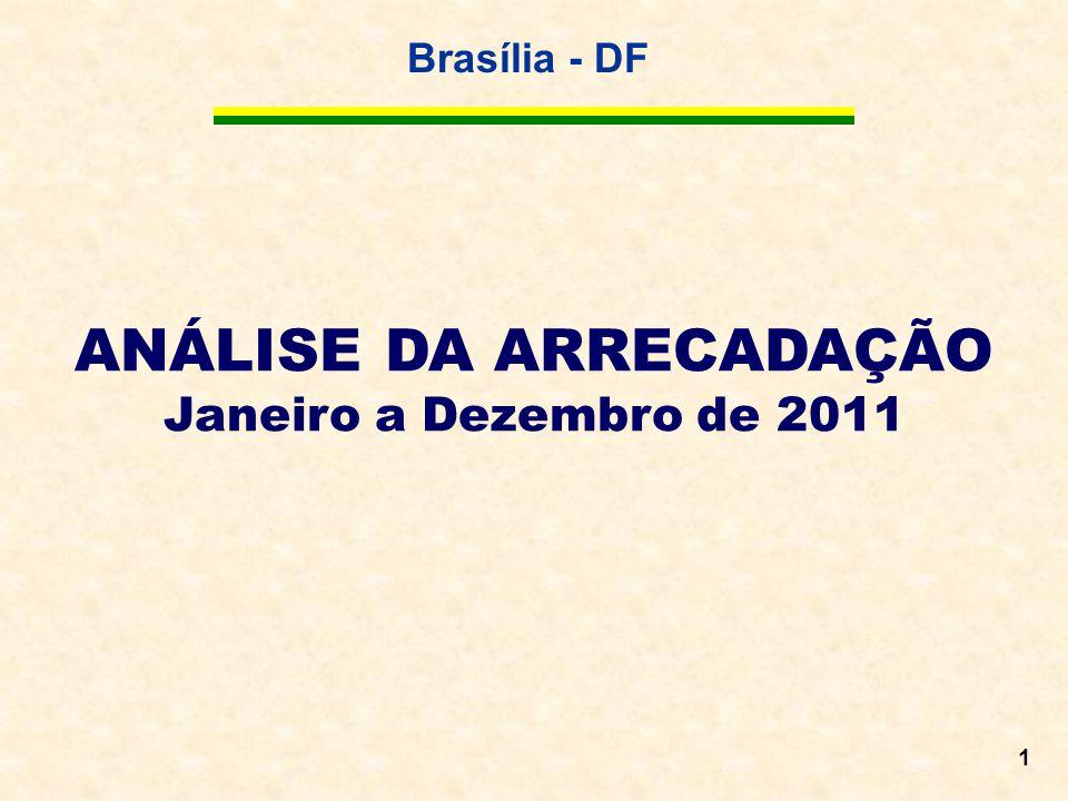 Brasília - DF 1 ANÁLISE DA ARRECADAÇÃO Janeiro a Dezembro de 2011
