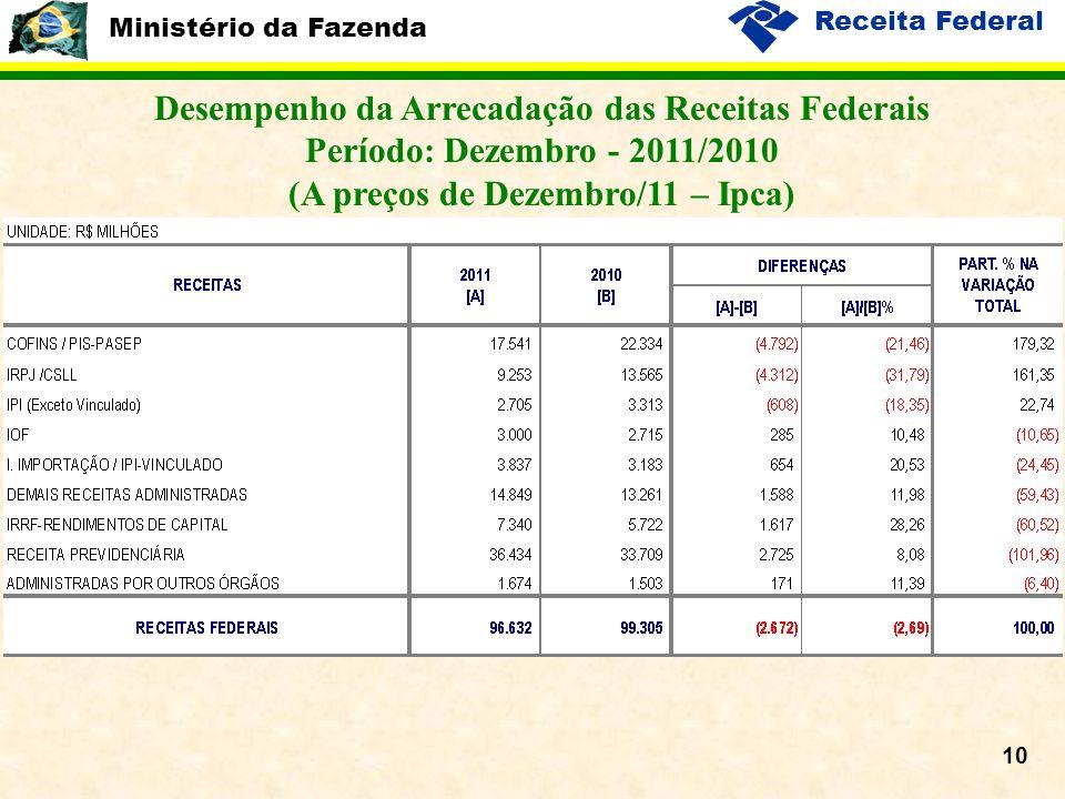 Ministério da Fazenda Receita Federal 10 Desempenho da Arrecadação das Receitas Federais Período: Dezembro - 2011/2010 (A preços de Dezembro/11 – Ipca