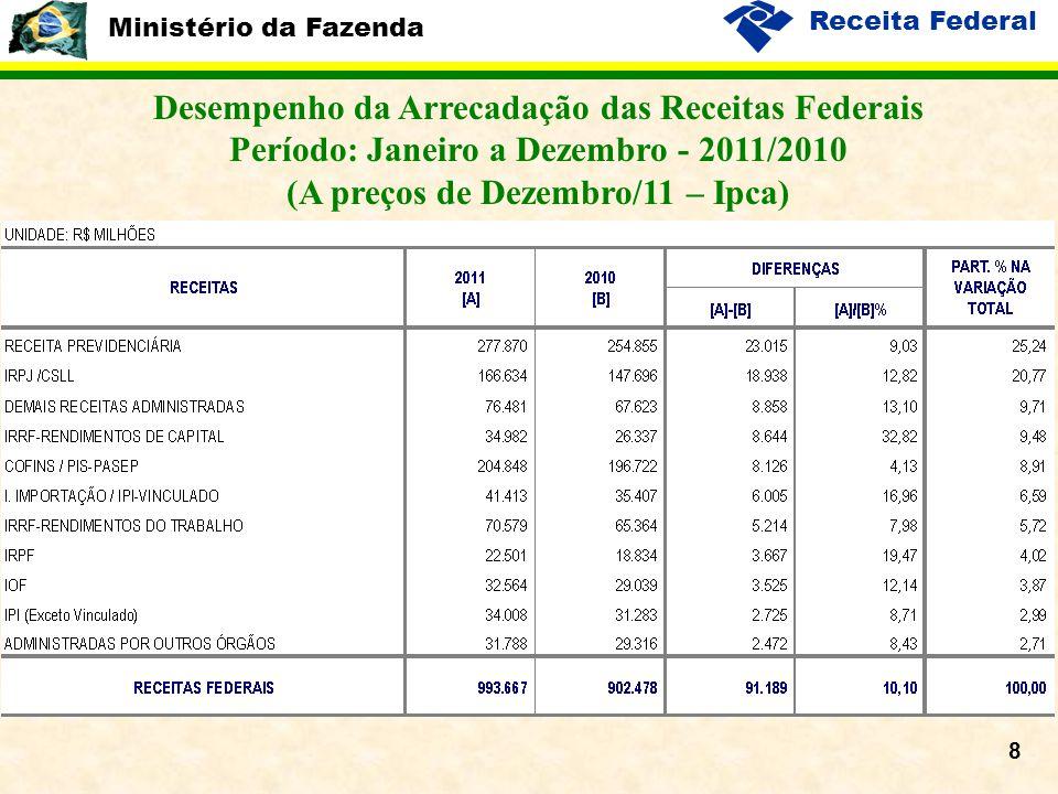 Ministério da Fazenda Receita Federal 8 Desempenho da Arrecadação das Receitas Federais Período: Janeiro a Dezembro - 2011/2010 (A preços de Dezembro/11 – Ipca)