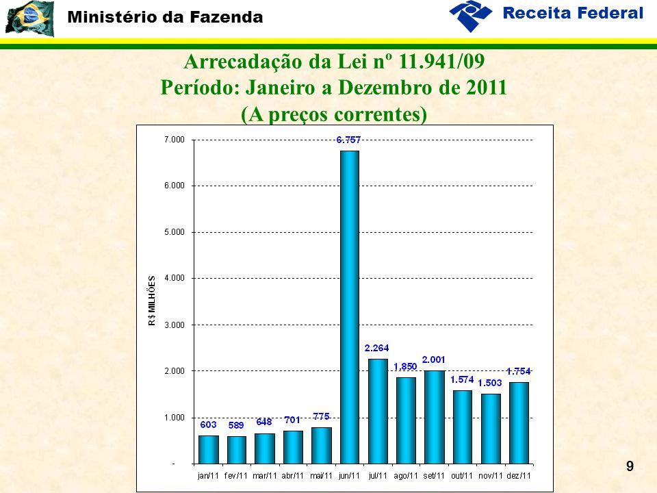 Ministério da Fazenda Receita Federal 10 Desempenho da Arrecadação das Receitas Federais Período: Dezembro - 2011/2010 (A preços de Dezembro/11 – Ipca)