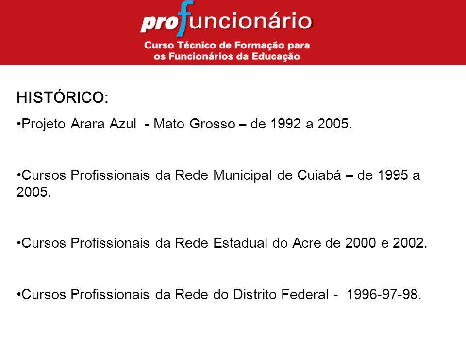 HISTÓRICO: Projeto Arara Azul - Mato Grosso – de 1992 a 2005.