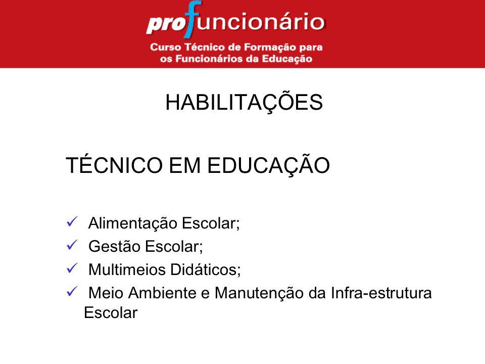 TÉCNICO EM EDUCAÇÃO Alimentação Escolar; Gestão Escolar; Multimeios Didáticos; Meio Ambiente e Manutenção da Infra-estrutura Escolar HABILITAÇÕES