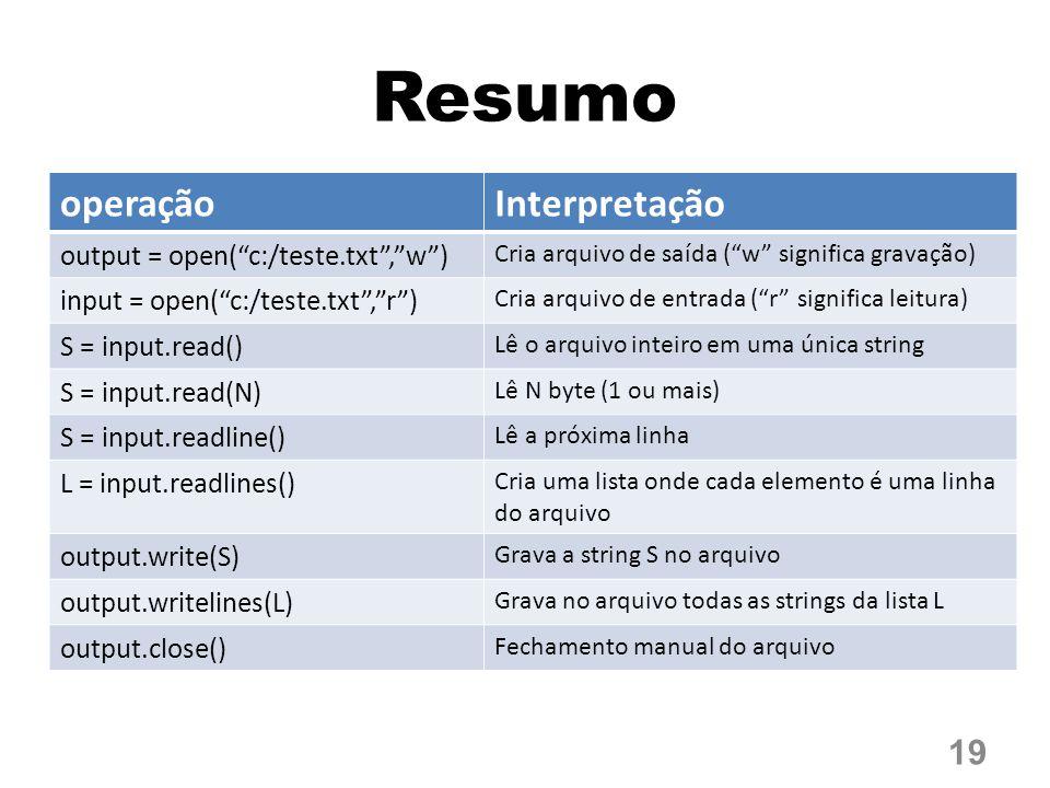 """Resumo operaçãoInterpretação output = open(""""c:/teste.txt"""",""""w"""") Cria arquivo de saída (""""w"""" significa gravação) input = open(""""c:/teste.txt"""",""""r"""") Cria ar"""