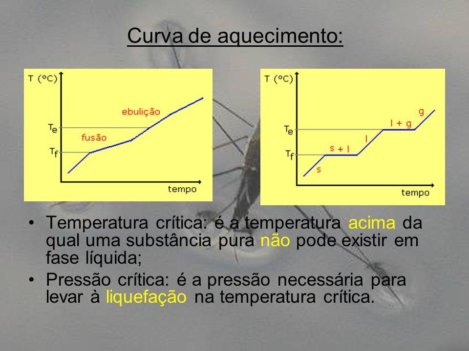 Curva de aquecimento: Temperatura crítica: é a temperatura acima da qual uma substância pura não pode existir em fase líquida; Pressão crítica: é a pr