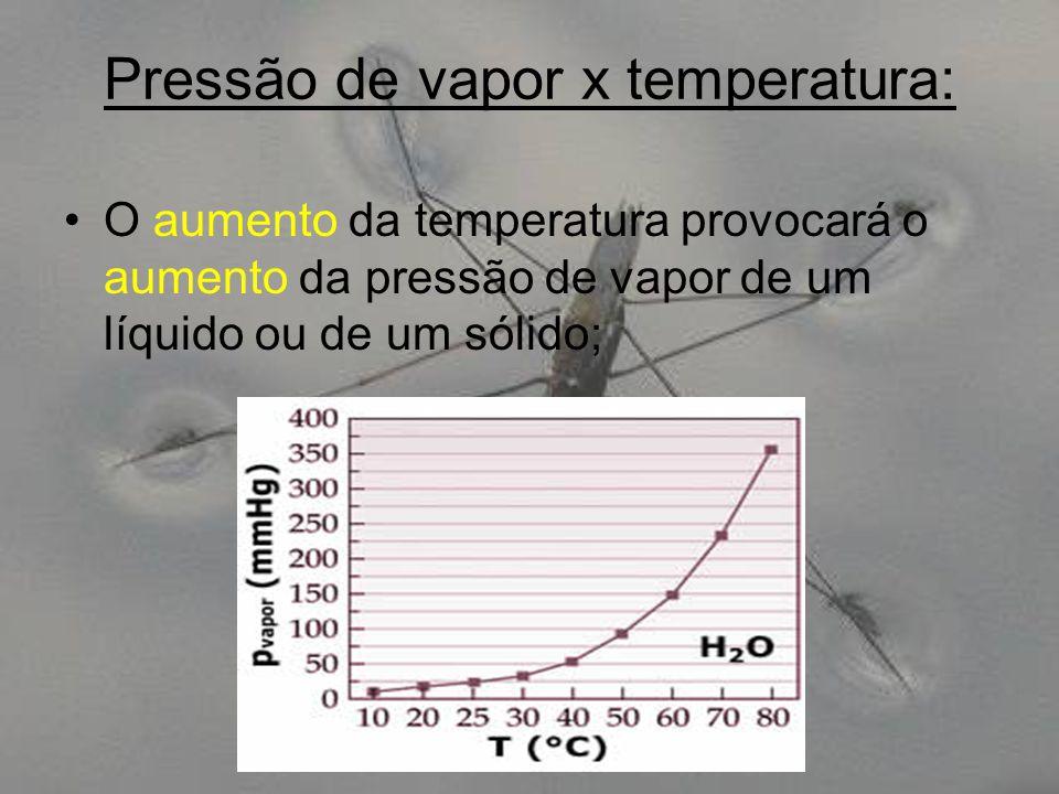 Pressão de vapor x temperatura: O aumento da temperatura provocará o aumento da pressão de vapor de um líquido ou de um sólido;
