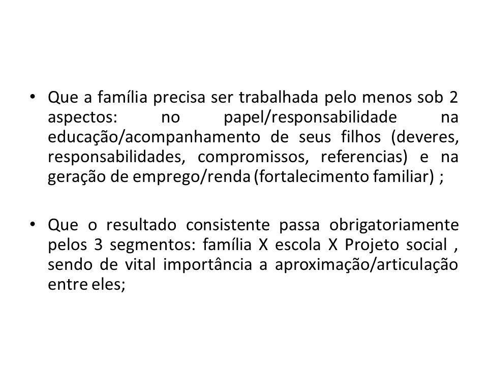 Que a família precisa ser trabalhada pelo menos sob 2 aspectos: no papel/responsabilidade na educação/acompanhamento de seus filhos (deveres, responsa