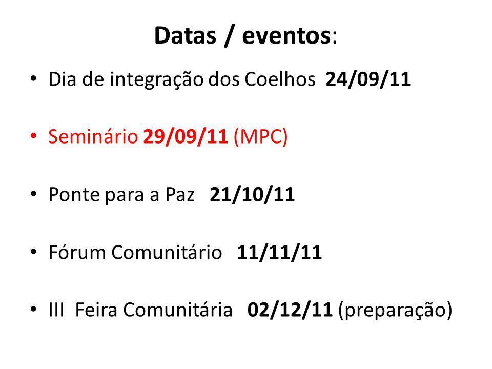 Datas / eventos: Dia de integração dos Coelhos 24/09/11 Seminário 29/09/11 (MPC) Ponte para a Paz 21/10/11 Fórum Comunitário 11/11/11 III Feira Comuni