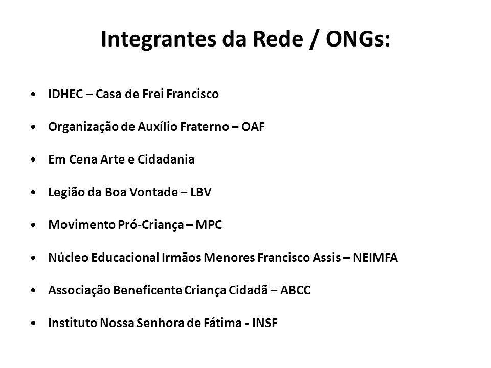 Integrantes da Rede / ONGs: IDHEC – Casa de Frei Francisco Organização de Auxílio Fraterno – OAF Em Cena Arte e Cidadania Legião da Boa Vontade – LBV