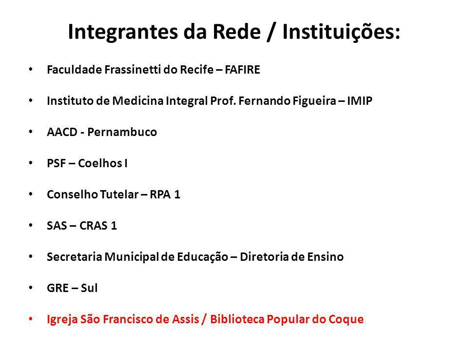 Integrantes da Rede / Instituições: Faculdade Frassinetti do Recife – FAFIRE Instituto de Medicina Integral Prof. Fernando Figueira – IMIP AACD - Pern