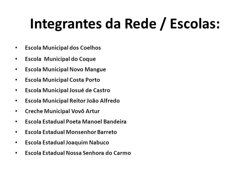 Integrantes da Rede / Escolas: Escola Municipal dos Coelhos Escola Municipal do Coque Escola Municipal Novo Mangue Escola Municipal Costa Porto Escola