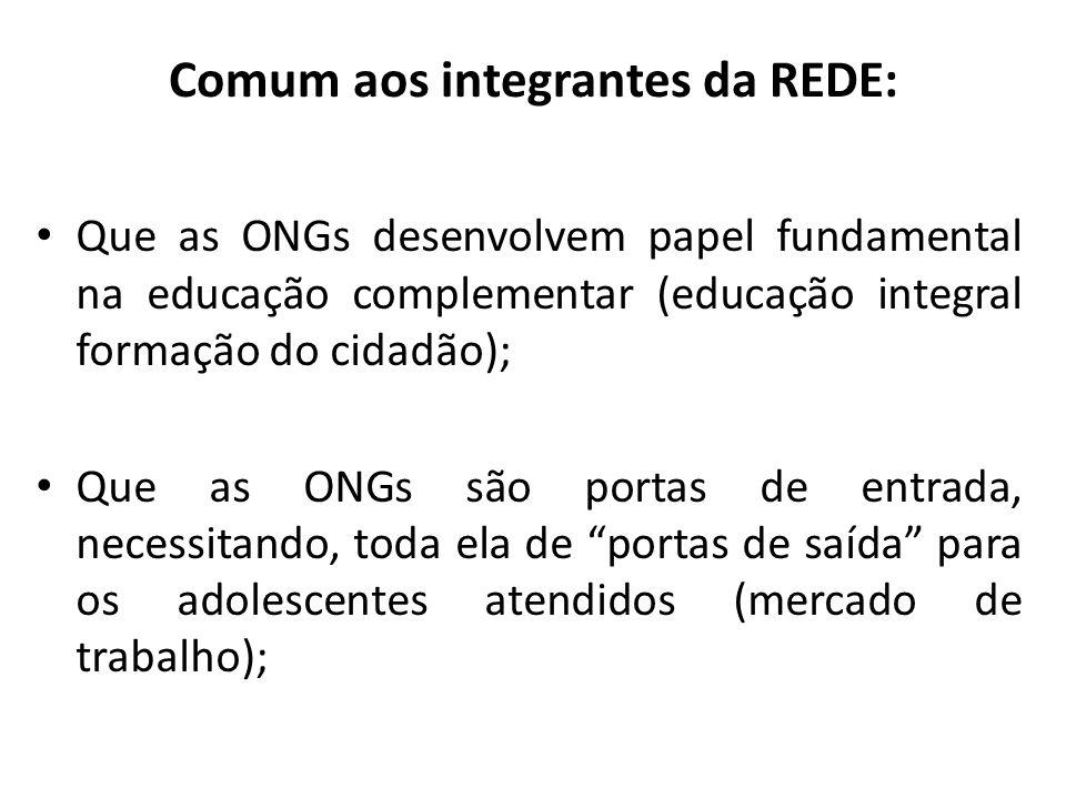 Comum aos integrantes da REDE: Que as ONGs desenvolvem papel fundamental na educação complementar (educação integral formação do cidadão); Que as ONGs