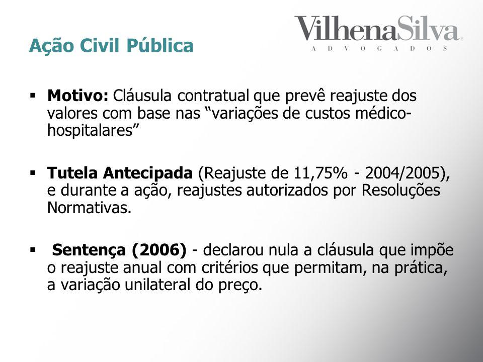 Reajustes Aplicados ÍNDICE DE REAJUSTE CONTRATOS NOVOS Resolução Normativa 2000/2001 - 5,42% 2001/2002 - 8,71% 2002/2003 - 7,69% 2003/2004 - 9,27% 2004/2005 - 11,75% 2005/2006 - 11,69% 2006/2007 - 8,89% 2007/2008 - 5,76% ÍNDICE DE REAJUSTE CONTRATOS ANTIGOS Termo de Compromisso - 11,75% (Ação Civil Pública) 11,69% (pretendia 26,10%) 11,57% 9,94% + 12,9%(Retroativo)