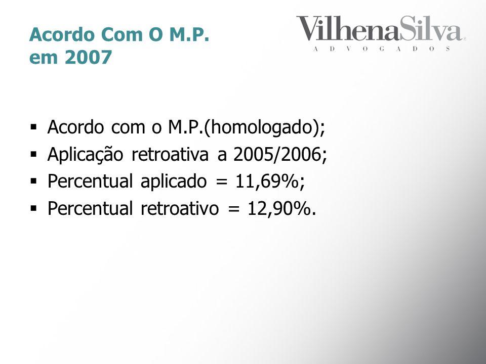 Formas de Cobrança do Reajuste Retroativo  De Aniversário/2005 a 10/2007 (Boleto com valor total do reajuste não aplicado);  De 11/2007 em diante (incluso 12,90% na mensalidade).