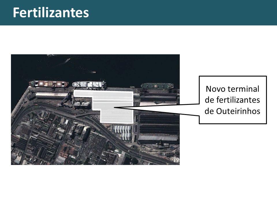 Fertilizantes Novo terminal de fertilizantes de Outeirinhos