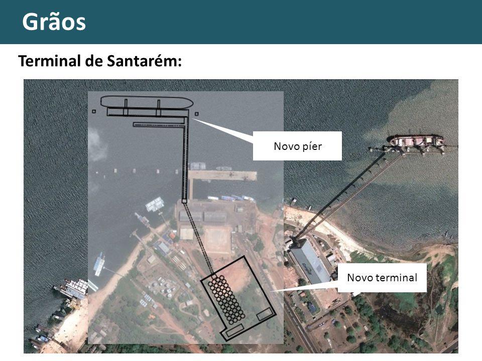 Grãos Terminal de Santarém: Novo terminal Novo píer