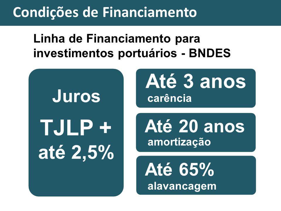 Condições de Financiamento Juros TJLP + até 2,5% Até 3 anos De amortização carência Até 20 anos Linha de Financiamento para investimentos portuários - BNDES Até 65% amortização alavancagem