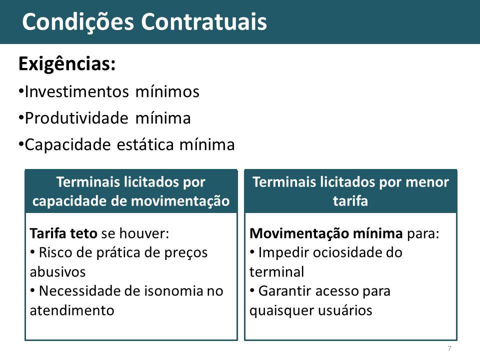 Cronograma Bloco 1 Início da Consulta Pública Encerramento da Consulta Entrega ao TCU Publicação do Edital 12 SETEMBRO 16 AGOSTO SETEMBRO 06 OUTUBRO 25