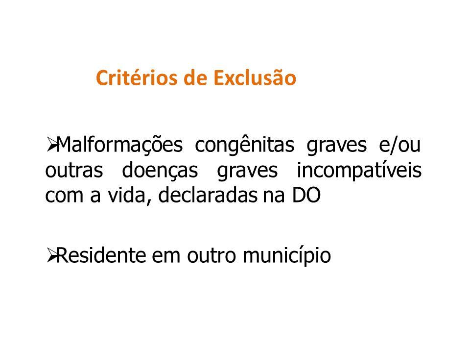 Critérios de Exclusão  Malformações congênitas graves e/ou outras doenças graves incompatíveis com a vida, declaradas na DO  Residente em outro muni
