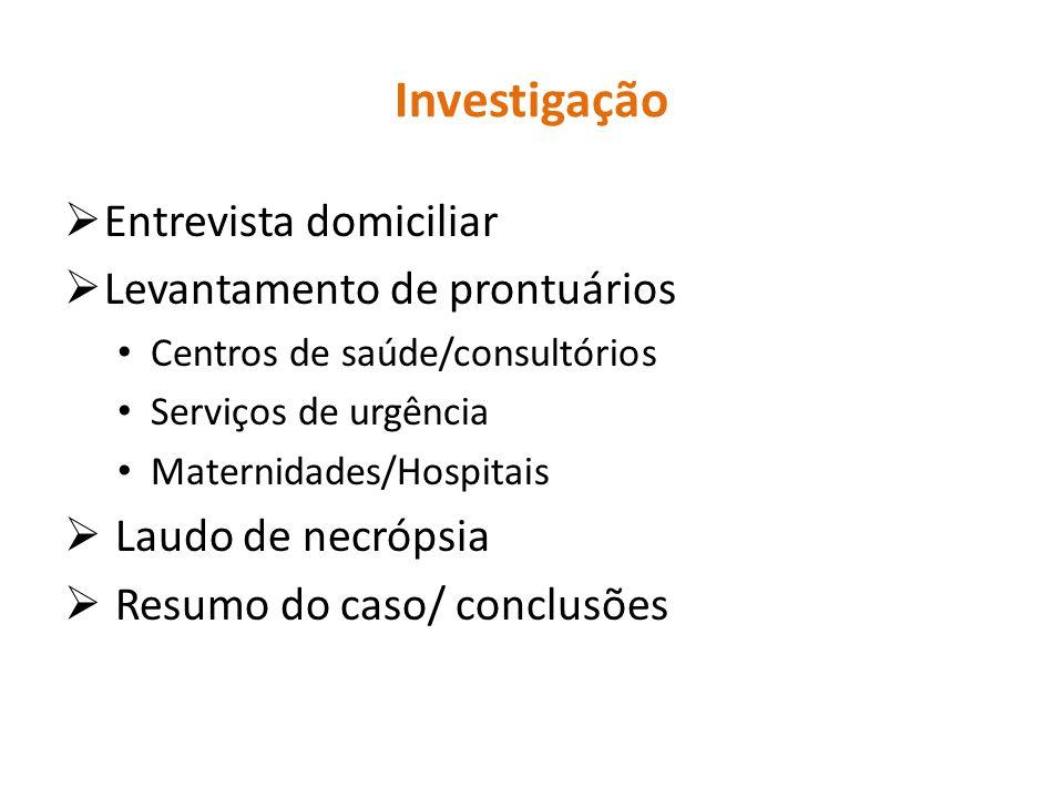 Investigação  Entrevista domiciliar  Levantamento de prontuários Centros de saúde/consultórios Serviços de urgência Maternidades/Hospitais  Laudo d