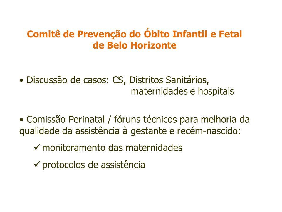 Discussão de casos: CS, Distritos Sanitários, maternidades e hospitais Comissão Perinatal / fóruns técnicos para melhoria da qualidade da assistência